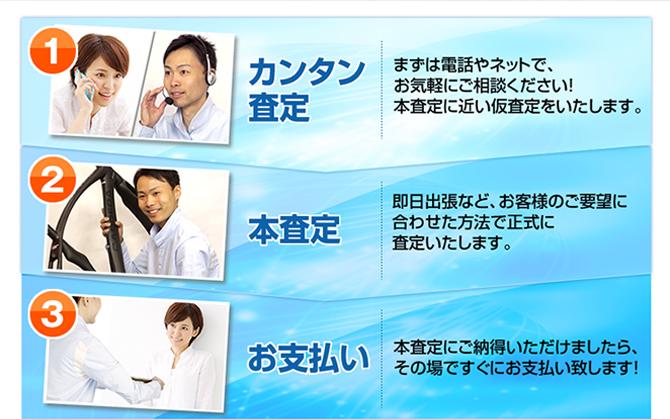 カンタン査定→本査定→お支払い